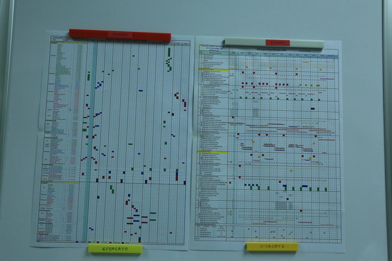 Kế hoạch sản xuất, chuẩn định thẩm định năm 2020 của Trung tâm Polyvac (Bộ Y tế)