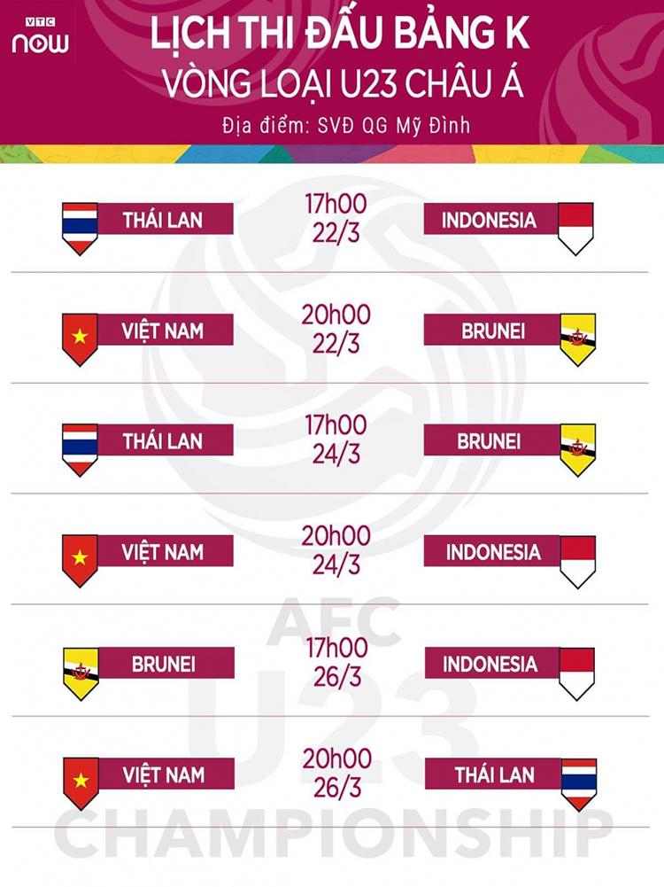 Lịch thi đấu bảng K vòng loại U23 châu Á.